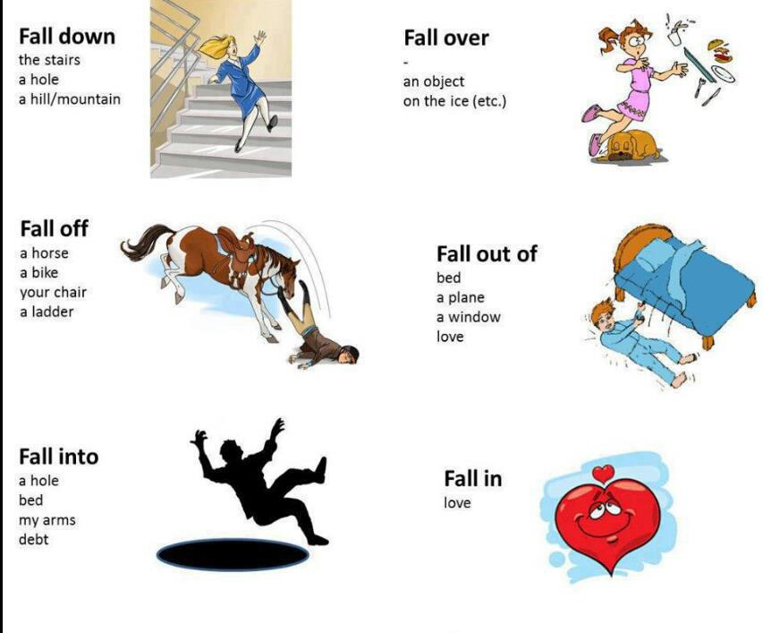 list of all prepositions and their uses pdf